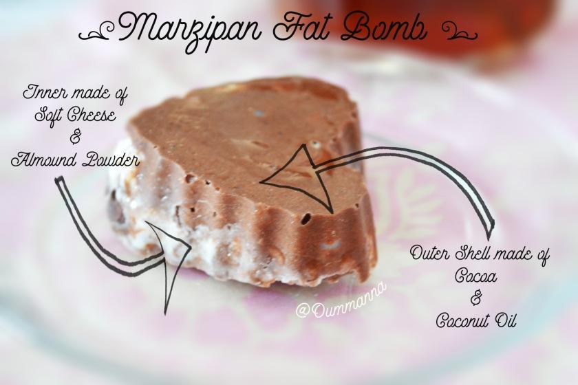 fat bomb Marzipan