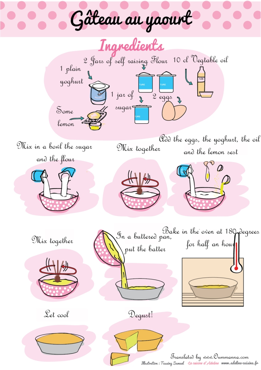 french-yoghurt-cake-recipe